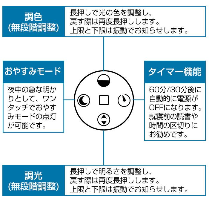 LEDデスクライト illuminous(イルミナス)機能紹介2
