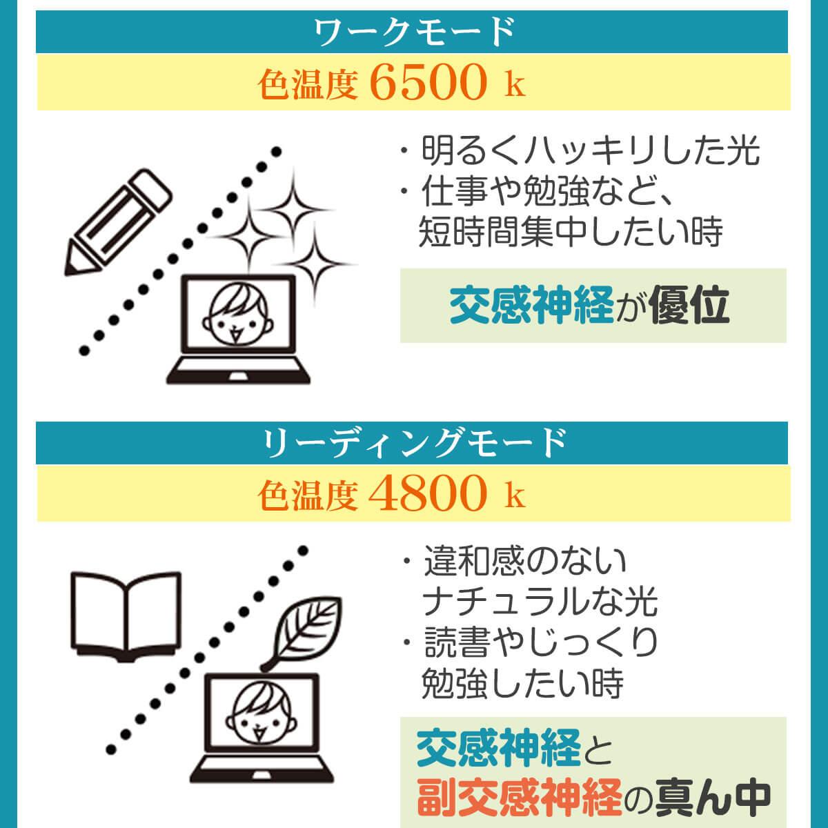 モード紹介2