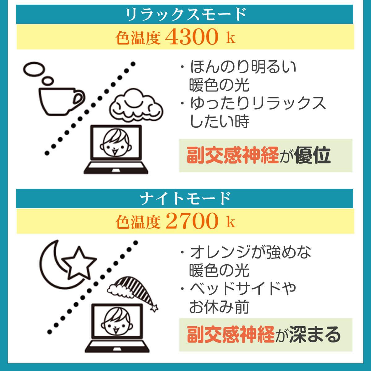 モード紹介3